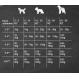 Belcando Puppy Granula Start Trockenfutter für Hunde