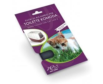 Katzentoilette-Filter NETTA und KOMODA