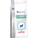 Royal canin pediatric junior small dog Vet Size für kleine Hunde